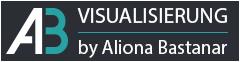 AB-Visualisierungen Logo